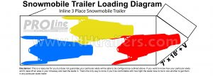 3 place snowmobile trailer loading diagram